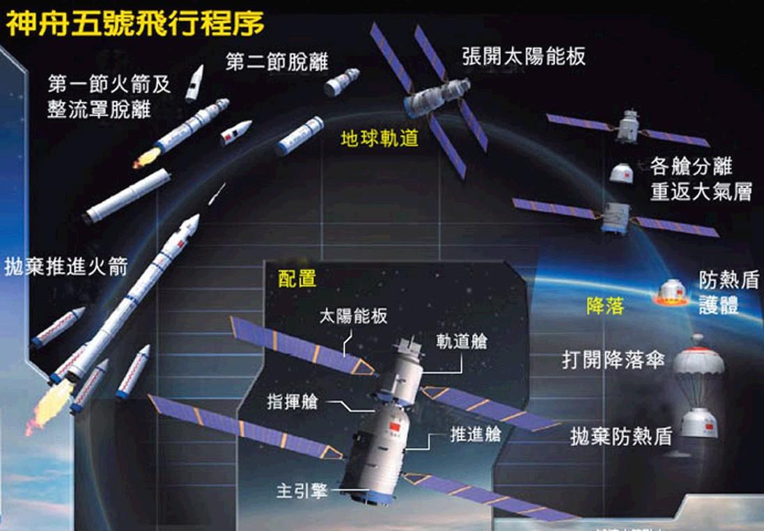 神舟fpanel针接线图
